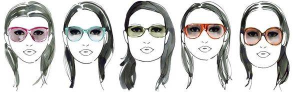 8c750d5762 Choosing Frames to Suit Your Face Shape